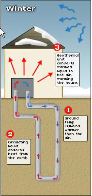 Construction/Geothermal1.jpg