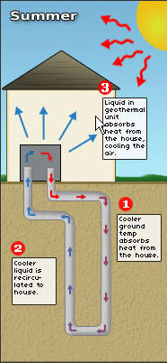 Construction/Geothermal2.jpg